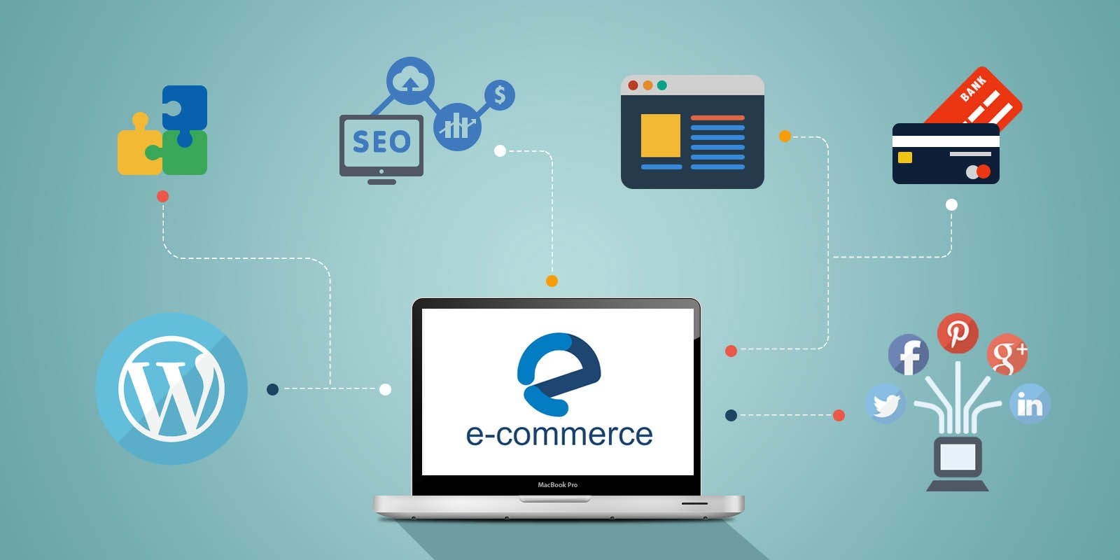 5. Evolving Role of Social Media in Ecommerce